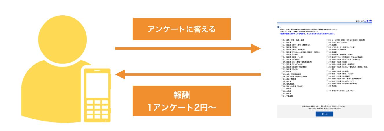 スクリーンショット 2016-03-08 01.58.41