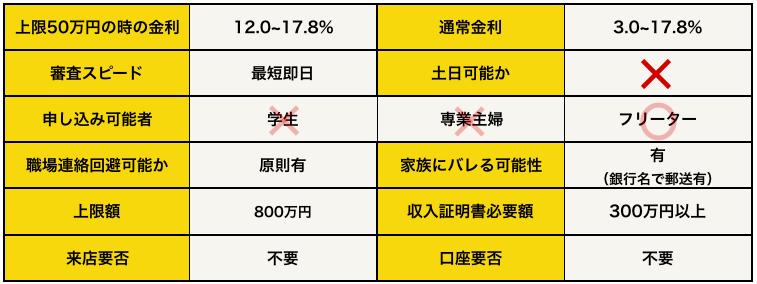 スクリーンショット 2016-05-09 20.49.33