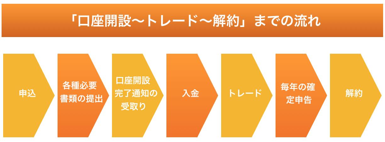 スクリーンショット 2016-05-29 22.40.10
