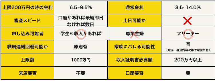 スクリーンショット 2016-05-09 20.50.16