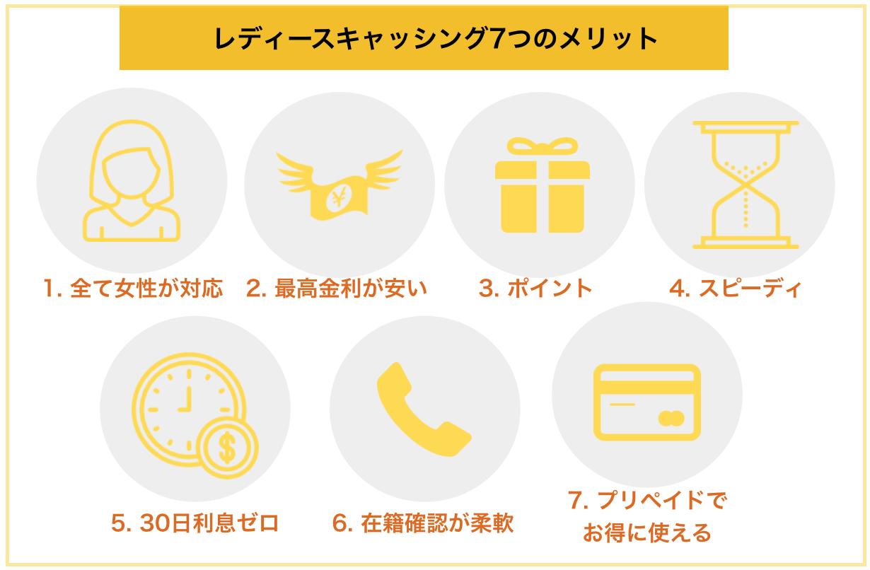 「レディースキャッシング」の7つのメリット