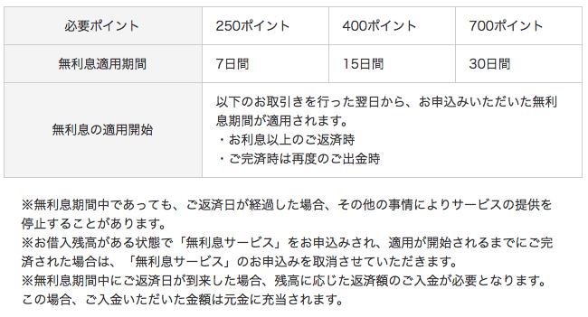 スクリーンショット 2016-06-03 20.23.04