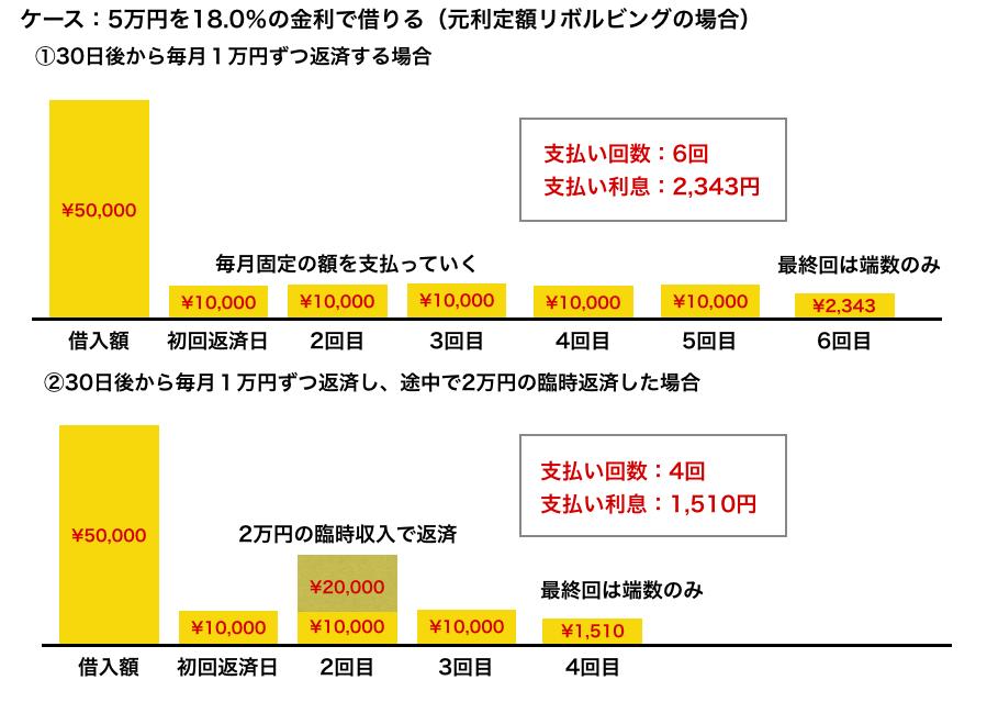 スクリーンショット 2016-06-14 6.18.02
