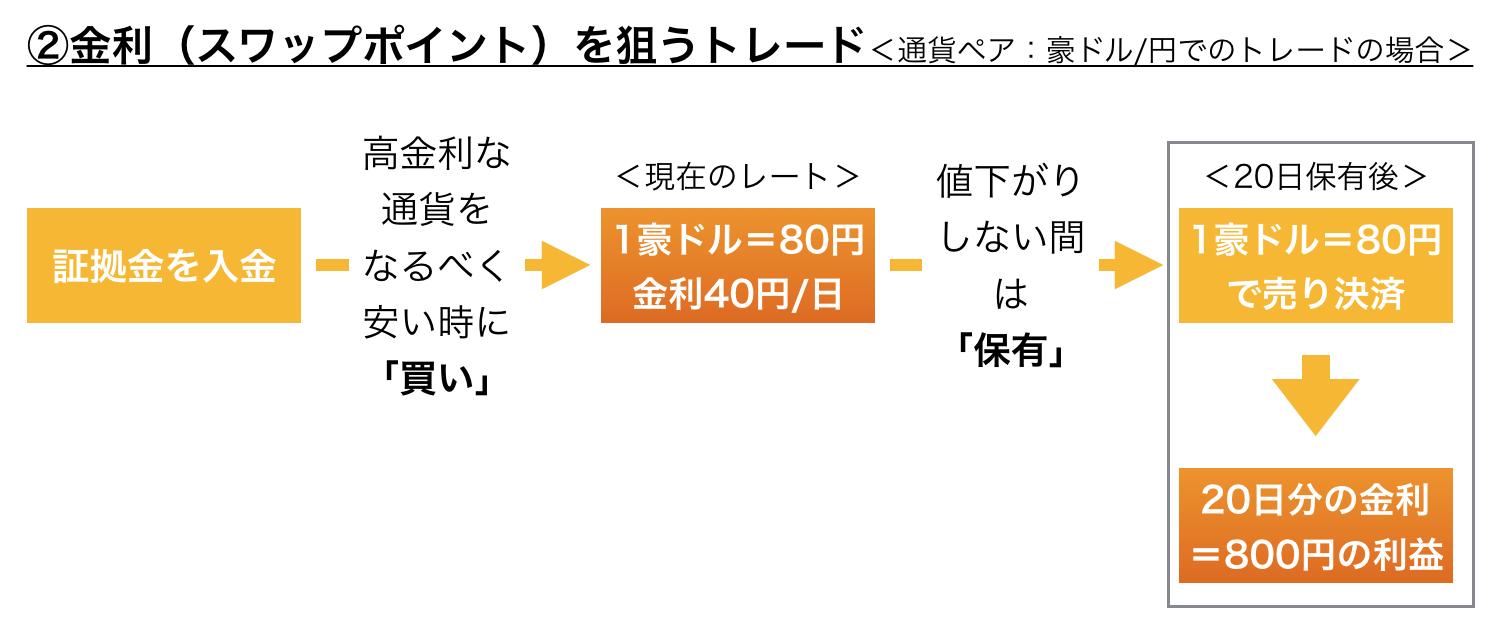スクリーンショット 2016-06-19 15.32.43