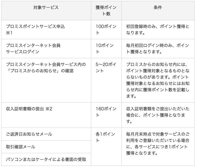 スクリーンショット 2016-06-03 20.22.47