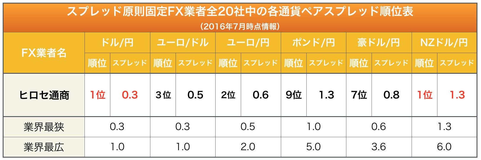 スクリーンショット 2016-07-06 0.58.21