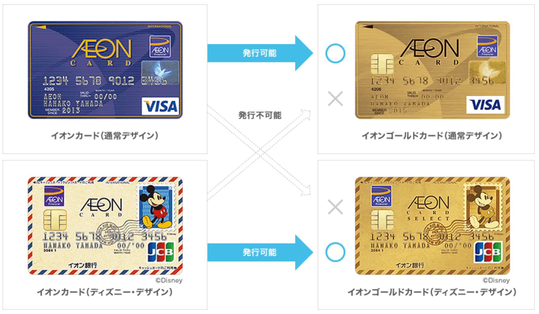 イオン ゴールドカードは違うデザインに変更して発行不可能