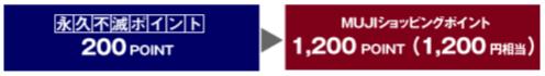 MUJIカードの利用でたまった永久不滅ポイントは「MUJIショッピングポイント」に交換できる