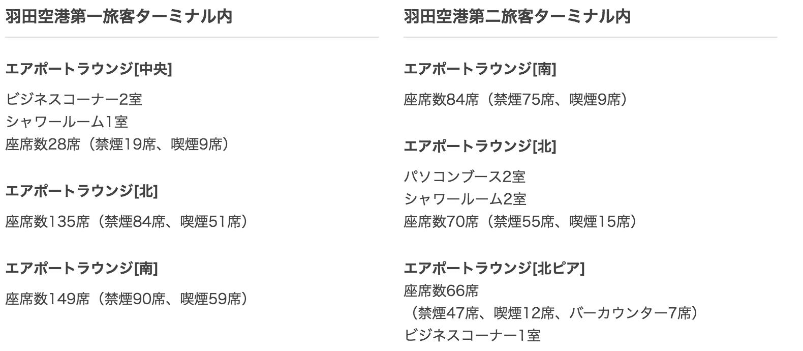 イオン ゴールドカード 羽田空港 ラウンジ