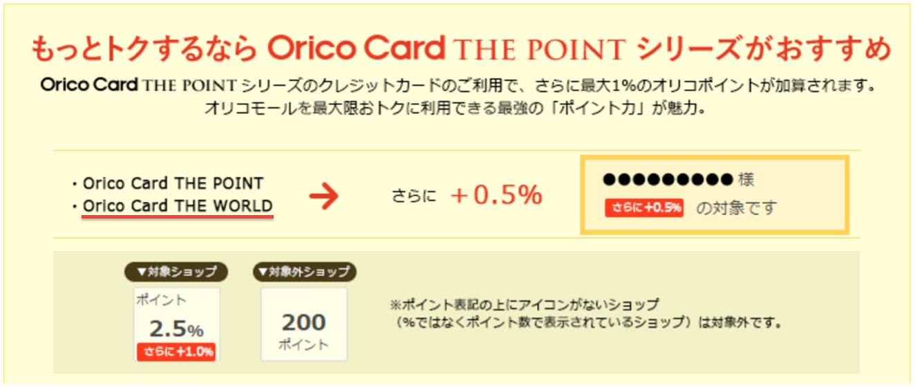 Orico Card THE WORLD オリコモール3