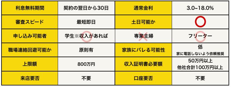 スクリーンショット 2016-08-01 11.16.04