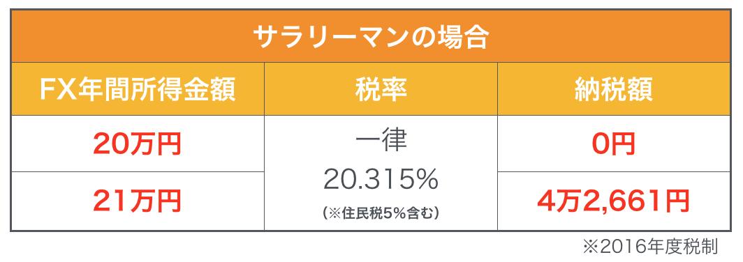 スクリーンショット 2016-08-20 21.49.52