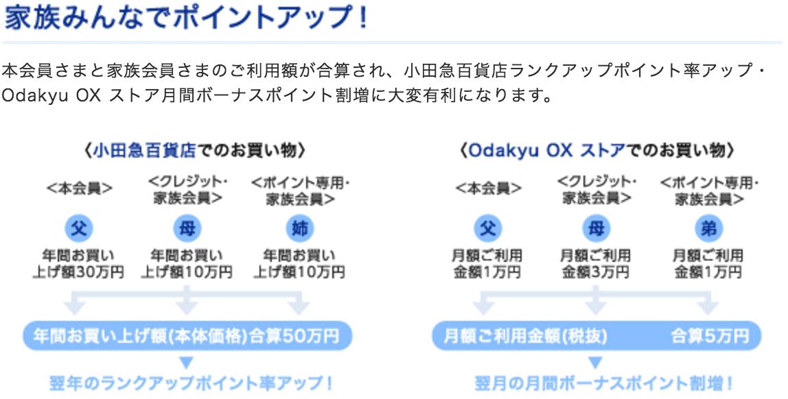 JAL ゴールドカード 小田急 OP 小田急ポイントカード 家族会員カード