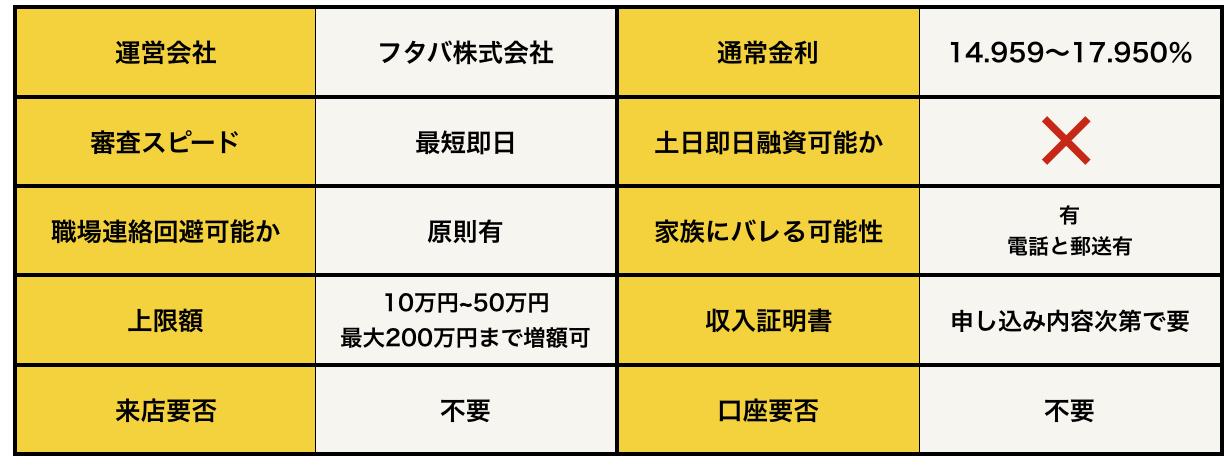 スクリーンショット 2016-08-17 15.57.10