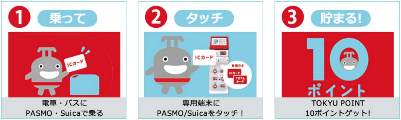 JALカードTOKYU POINT ClubQ CLUB-Aゴールド 東急カード 乗ってタッチTOKYUポイント