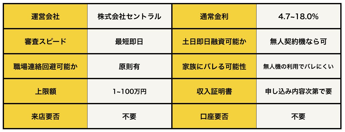 スクリーンショット 2016-08-17 17.53.24