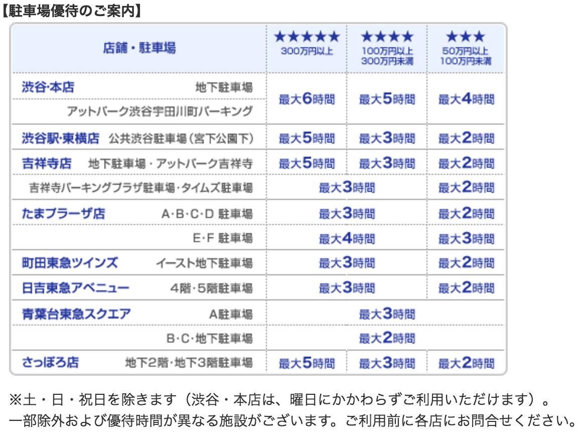 JALカードTOKYU POINT ClubQ CLUB-Aゴールド 東急百貨店 駐車場優待
