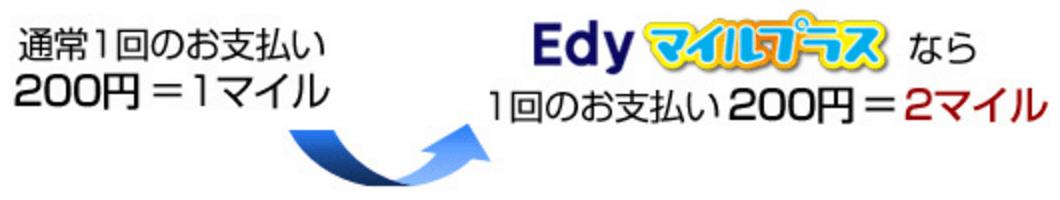 Edy マイルプラス