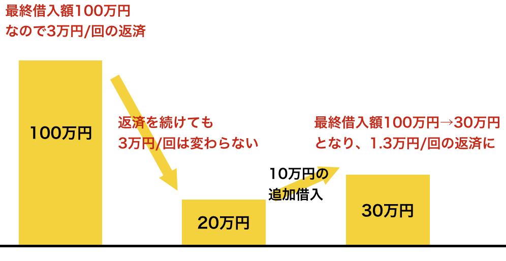 スクリーンショット 2016-08-01 17.12.40