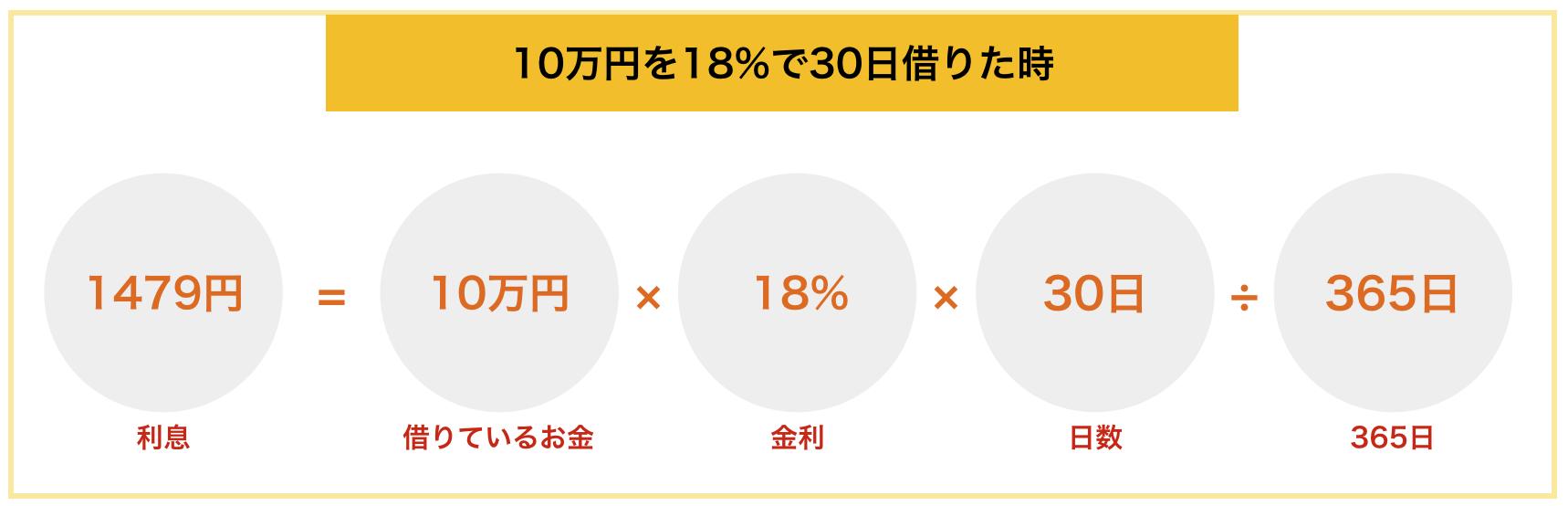 10万円を18%で30日借りた時