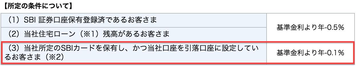 SBIゴールドカード 住信SBIネット銀行 MR.カードローン 金利引き下げ