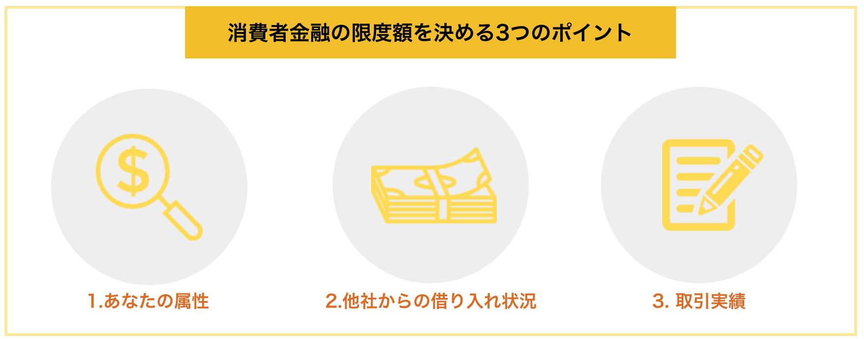 消費者金融の限度額を決める3つのポイント
