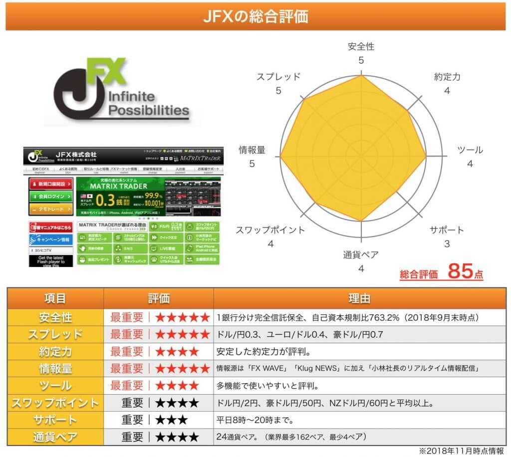 JFXの総評