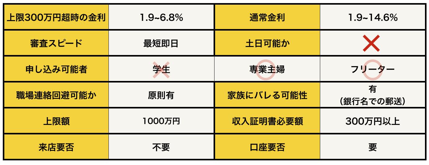 スクリーンショット 2017-01-16 19.58.32