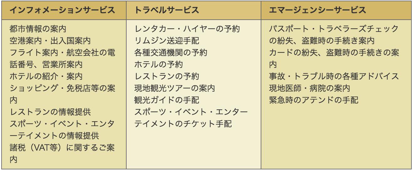 JTB旅カード ゴールド Jiデスク(JTB旅カードデスク)