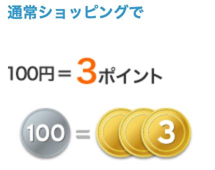 SuMi TRUST CLUB ゴールドカード 通常ポイント