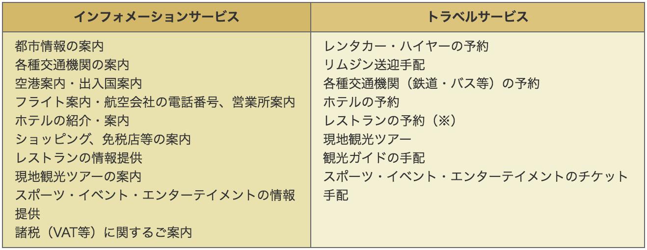 JTB旅カード ゴールド 旅のインフォメーションサービス
