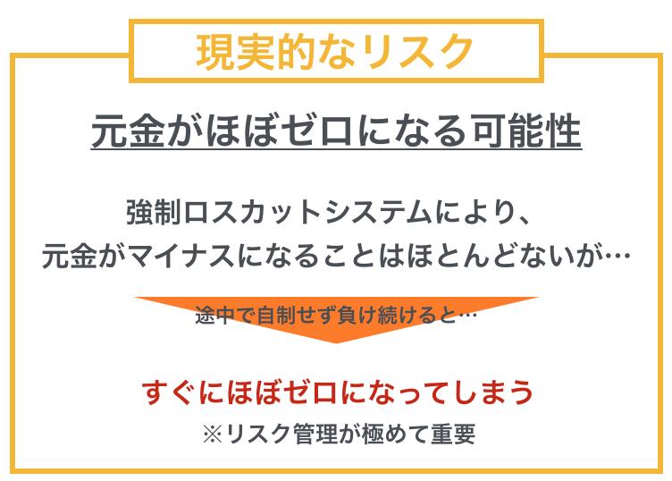 10万円から始めるFXの現実的なリスク