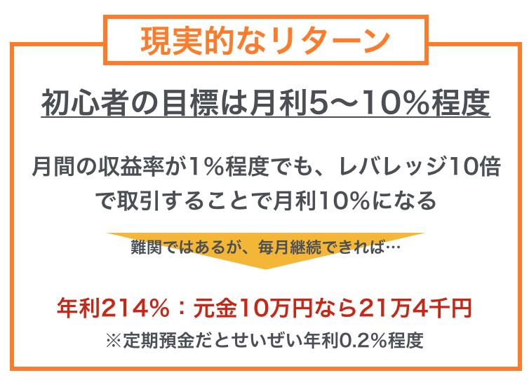 10万円から始めるFXの現実的なリターン