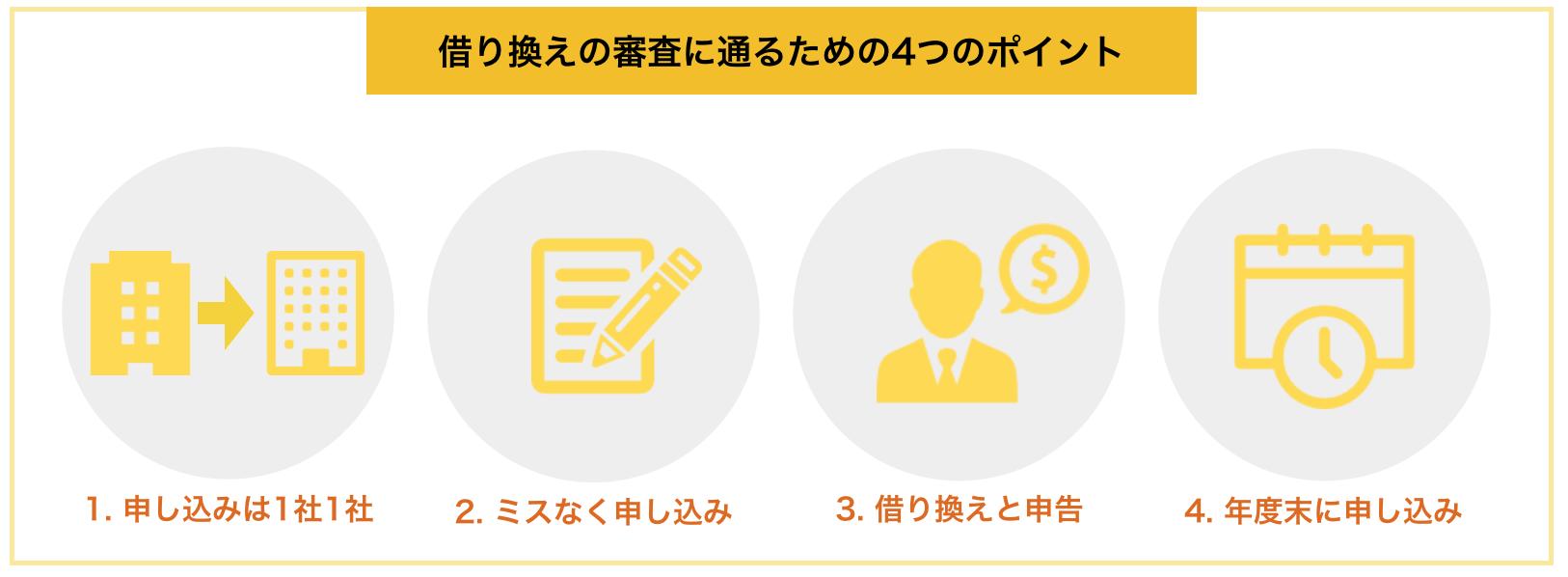 借り換えの審査に通るための4つのポイント