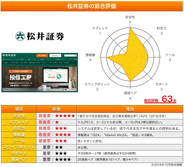 %e3%82%b9%e3%82%af%e3%83%aa%e3%83%bc%e3%83%b3%e3%82%b7%e3%83%a7%e3%83%83%e3%83%88-2016-12-04-15-15-41