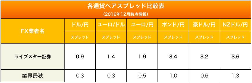 %e3%82%b9%e3%82%af%e3%83%aa%e3%83%bc%e3%83%b3%e3%82%b7%e3%83%a7%e3%83%83%e3%83%88-2016-12-18-16-11-09