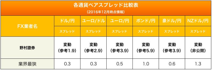 %e3%82%b9%e3%82%af%e3%83%aa%e3%83%bc%e3%83%b3%e3%82%b7%e3%83%a7%e3%83%83%e3%83%88-2016-12-18-13-50-09