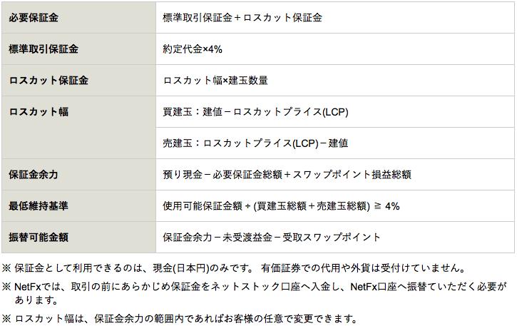 松井証券の概要