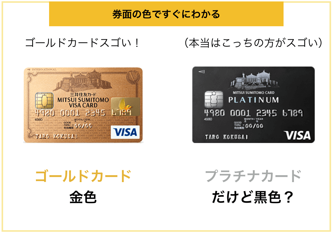 ゴールドカード ステータス 券面