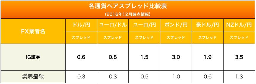 %e3%82%b9%e3%82%af%e3%83%aa%e3%83%bc%e3%83%b3%e3%82%b7%e3%83%a7%e3%83%83%e3%83%88-2016-12-18-15-33-15