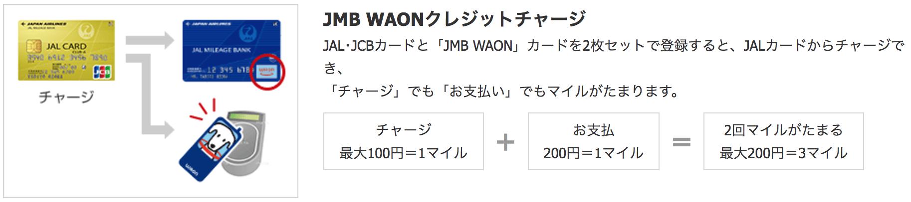 JAL・JCBカード WAONチャージ