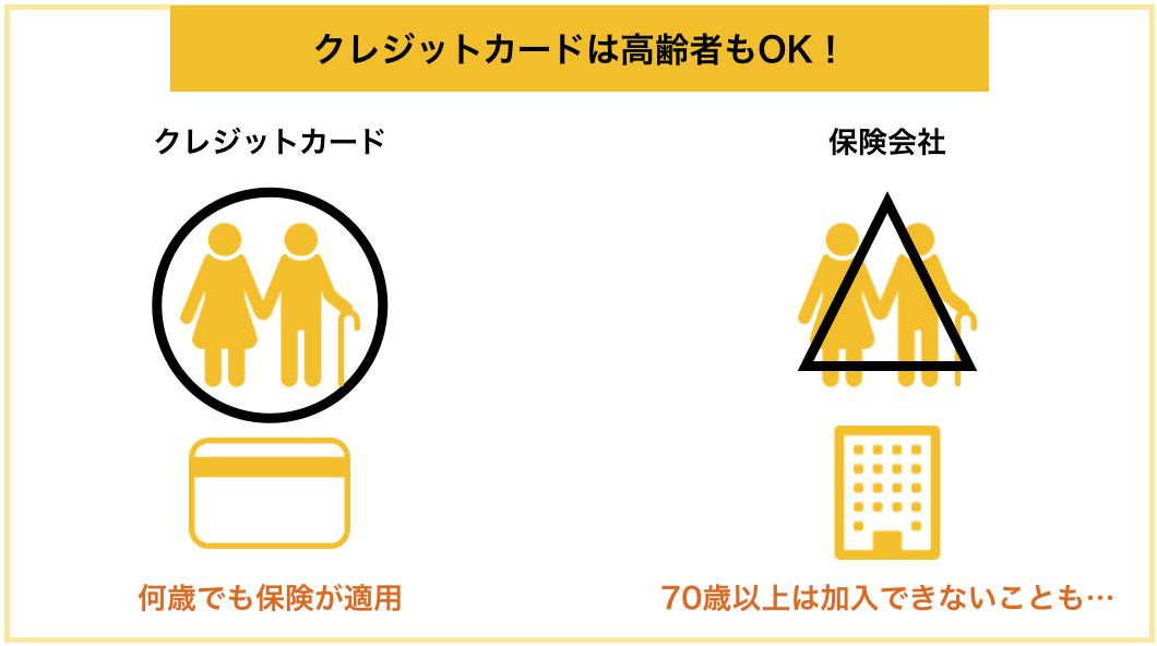 ゴールドカード 海外旅行保険 年齢制限