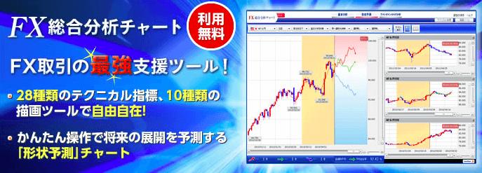 SBI証券 総合分析チャート