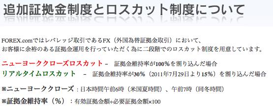 ゲインキャピタル・ジャパン(FOREX.com)のロスカット制度