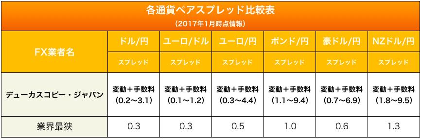 スクリーンショット 2017-01-24 13.57.58