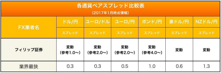 スクリーンショット 2017-01-14 15.35.35