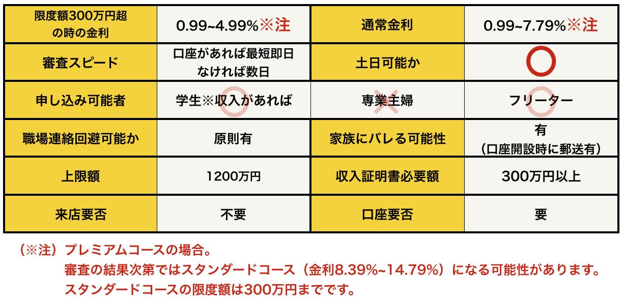 スクリーンショット 2017-01-16 20.44.06