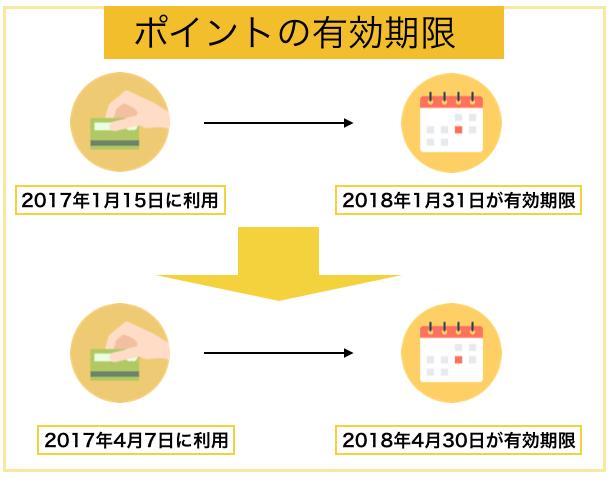 スクリーンショット 2017-01-30 20.12.29