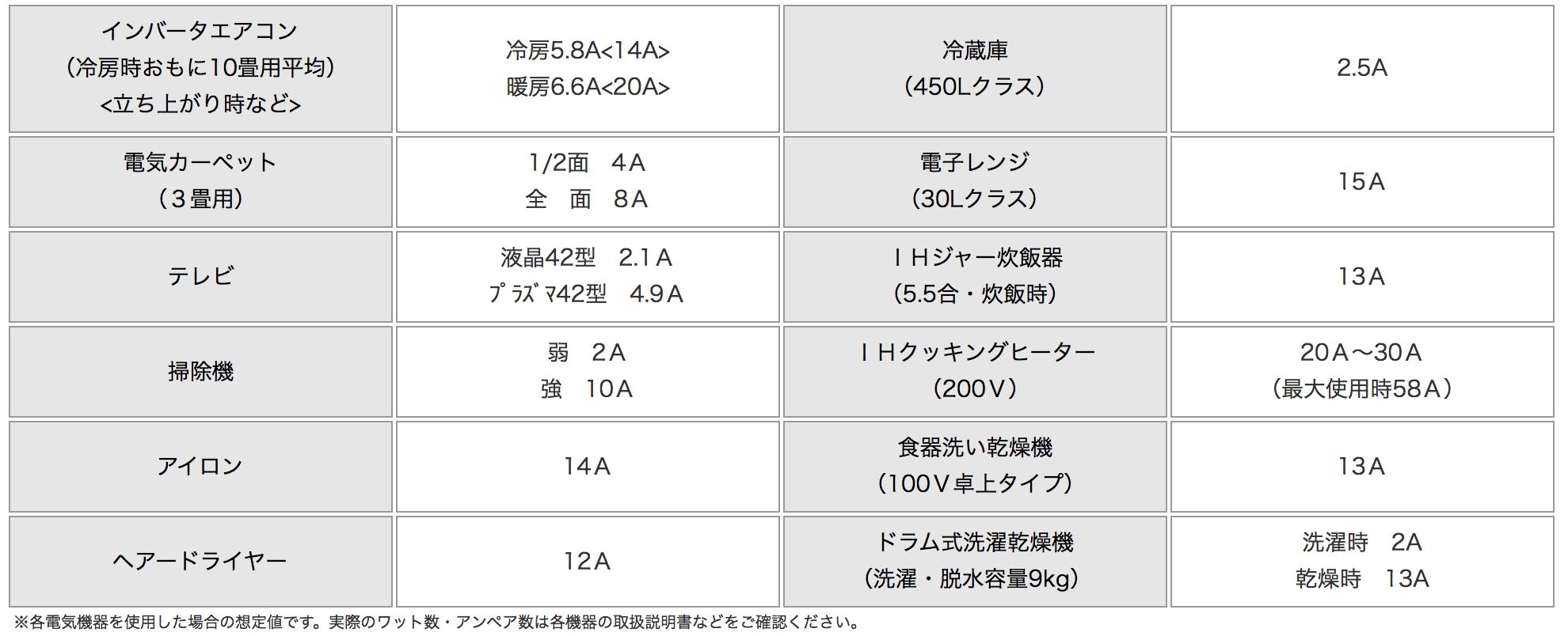 スクリーンショット 2017-01-13 14.52.33