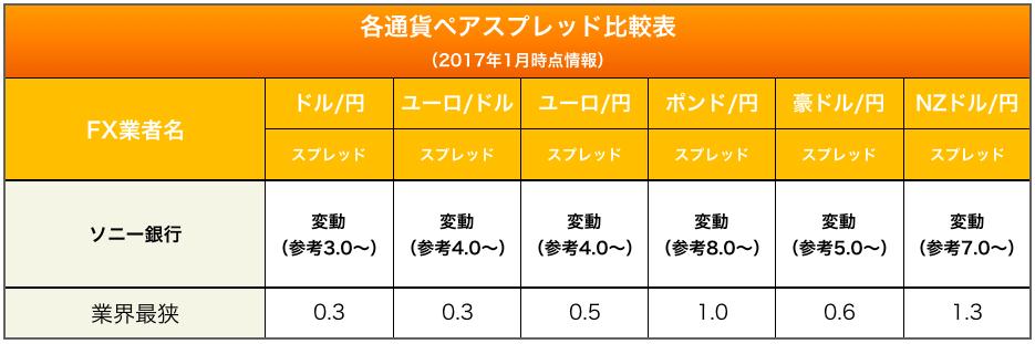 スクリーンショット 2017-01-29 16.14.36